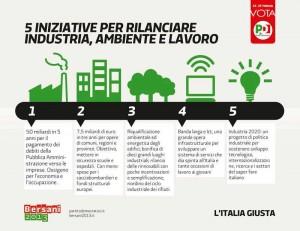 industria-ambiente-lavoro