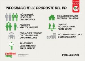 infografiche-proposte-pd