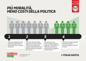 piu-moralita-meno-costi-della-politica