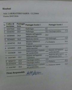 graduatoria medicina scuole di specializzazione - 01