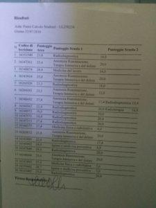 graduatoria medicina scuole di specializzazione - 02